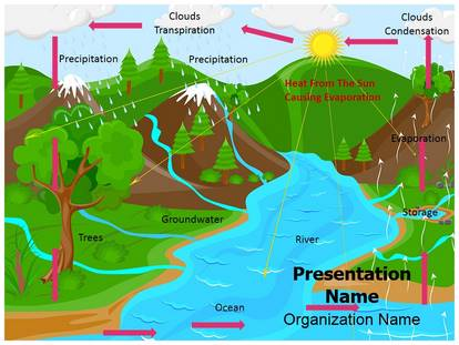 Evaporation Water Cycle PowerPoint Template Background ...